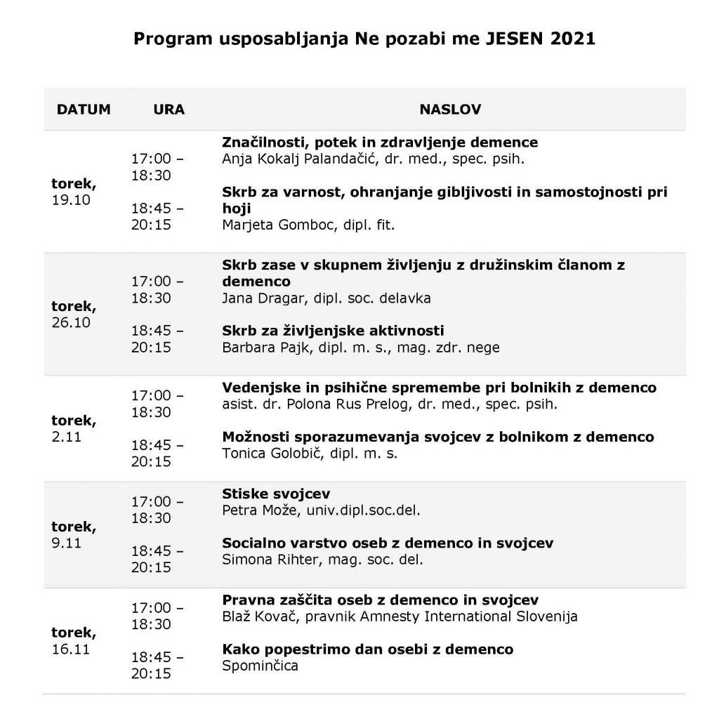 program usposabljanja NPM jesen2021